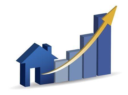 estimating the market value